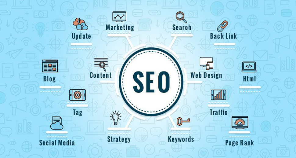 Need of search engine optimization for business
